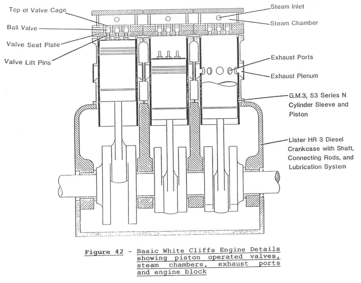 Lister Engine Diagram Wiring Library Figure 42 Details